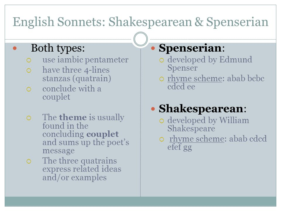 English Sonnets: Shakespearean & Spenserian