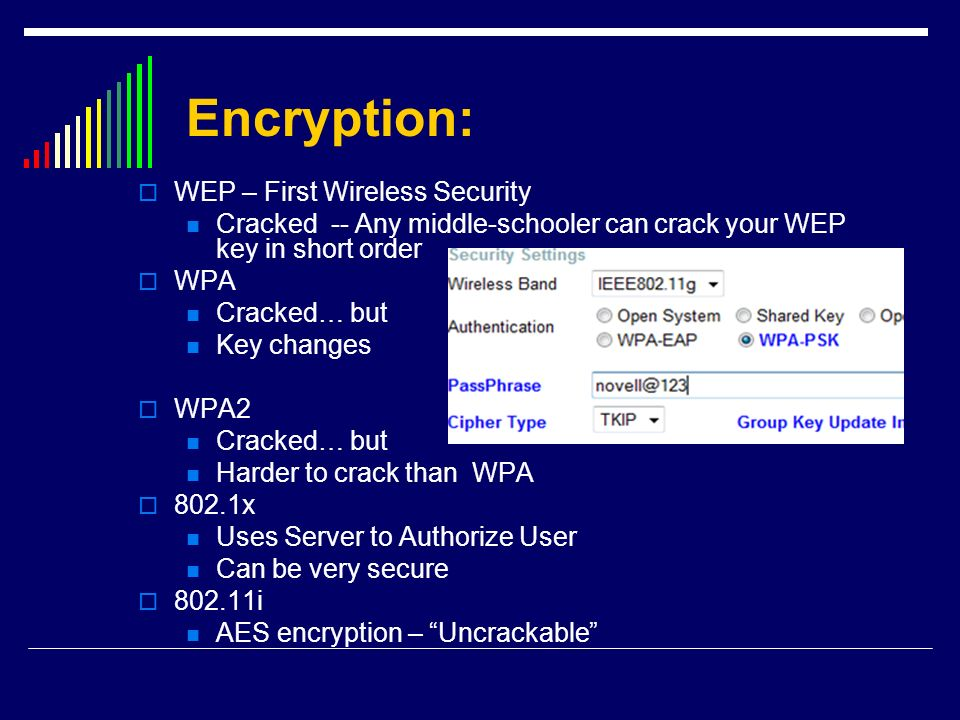 Encryption: WEP – First Wireless Security