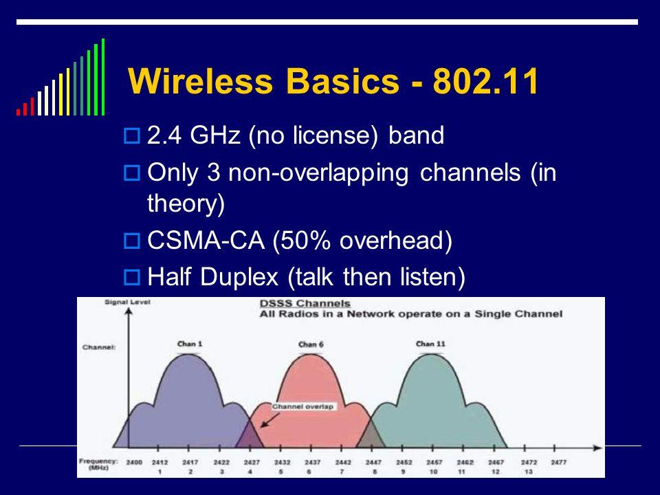Wireless Basics - 802.11 2.4 GHz (no license) band