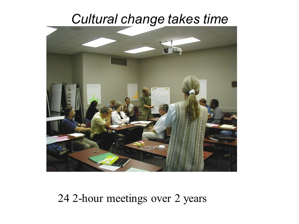 Cultural change takes time