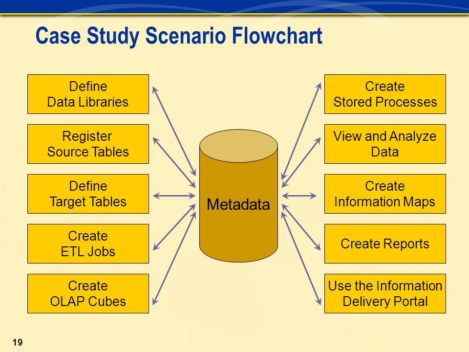target case ananlysis How to write a target market analysis you can prepare and be ready in case those shifts actually occur address the following questions in this part of your.