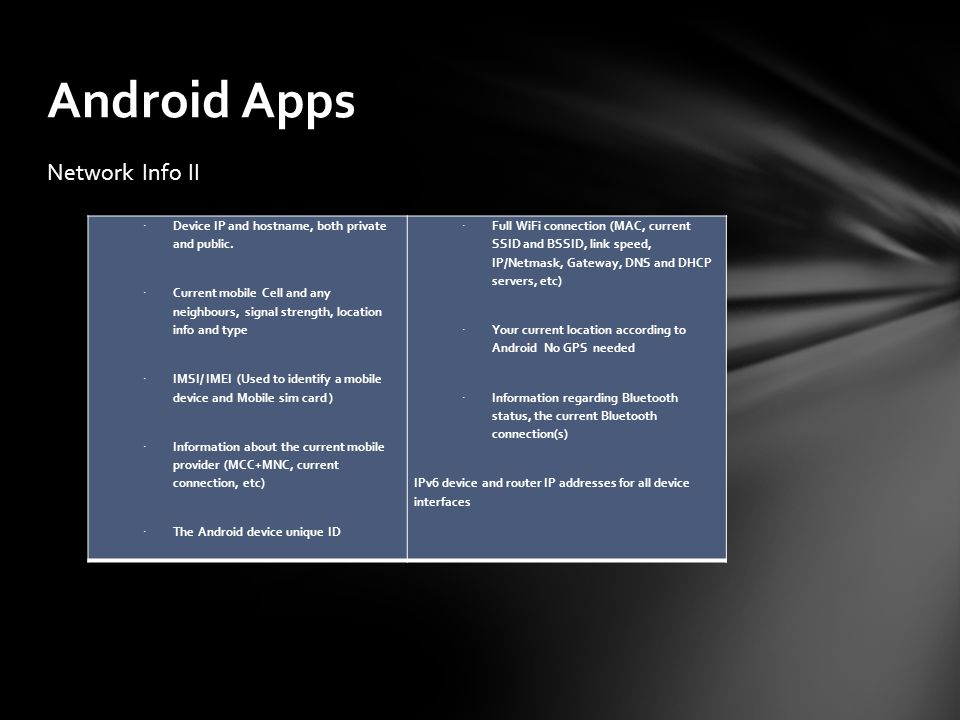 Android Apps Network Info II