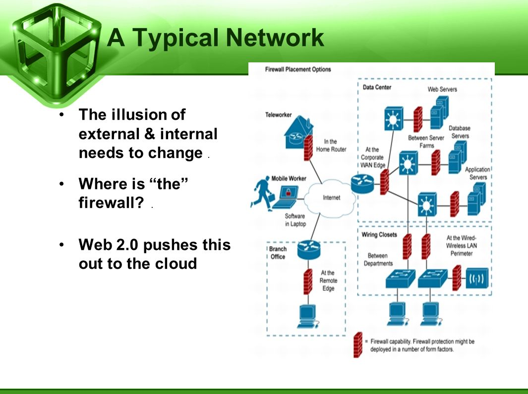 A Typical Network The illusion of external & internal needs to change . Where is the firewall .