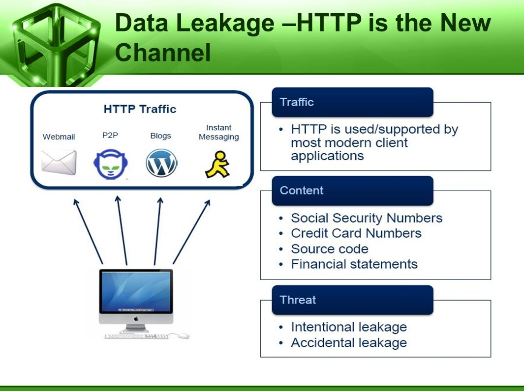 Data Leakage –HTTP is the New Channel
