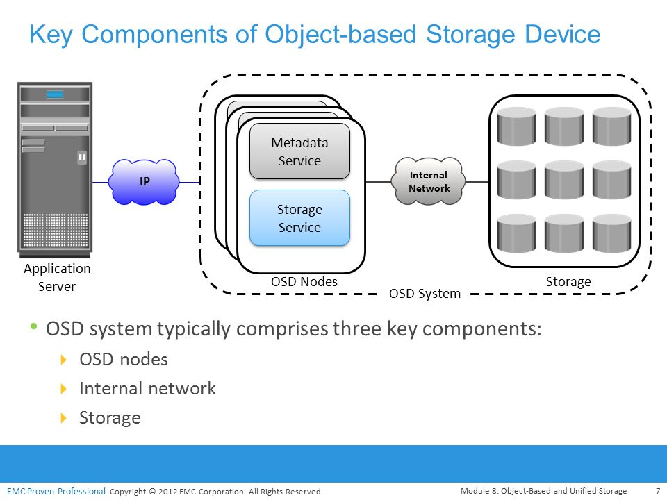 Key Components Of Object Based Storage Device