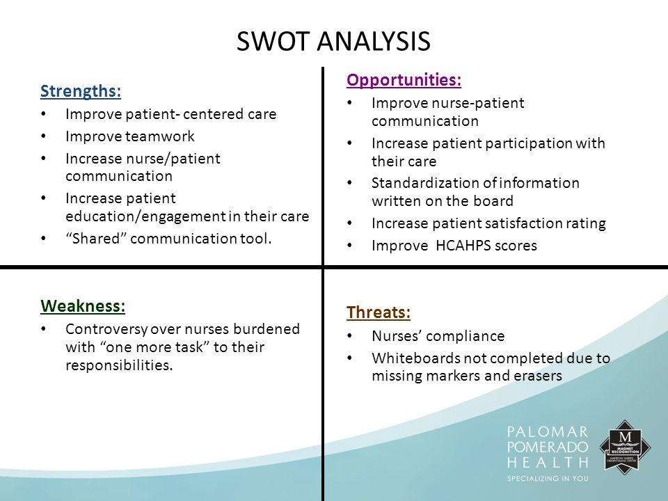 swot reflection