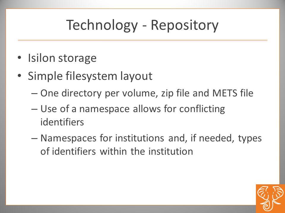 Technology - Repository