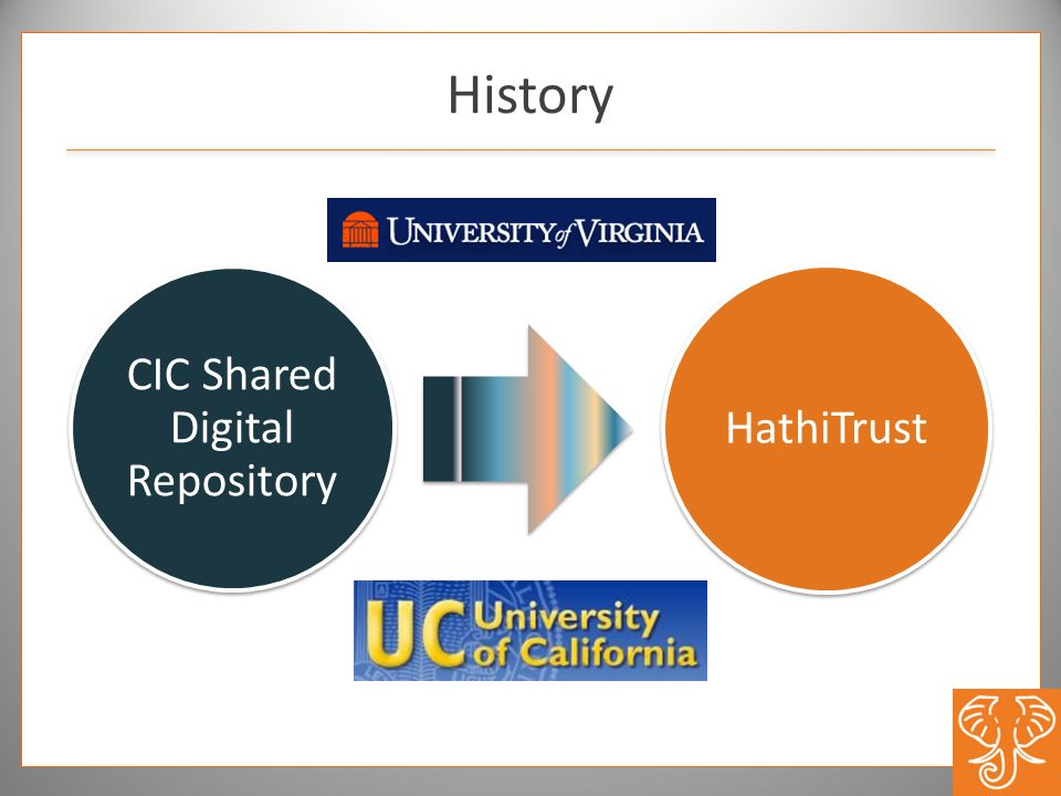 CIC Shared Digital Repository