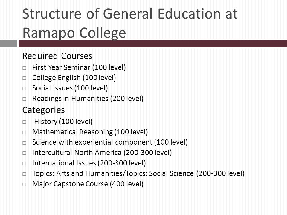 Structure of General Education at Ramapo College