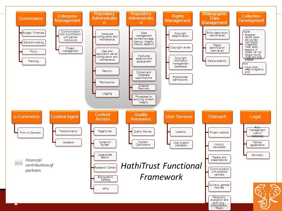 HathiTrust Functional Framework