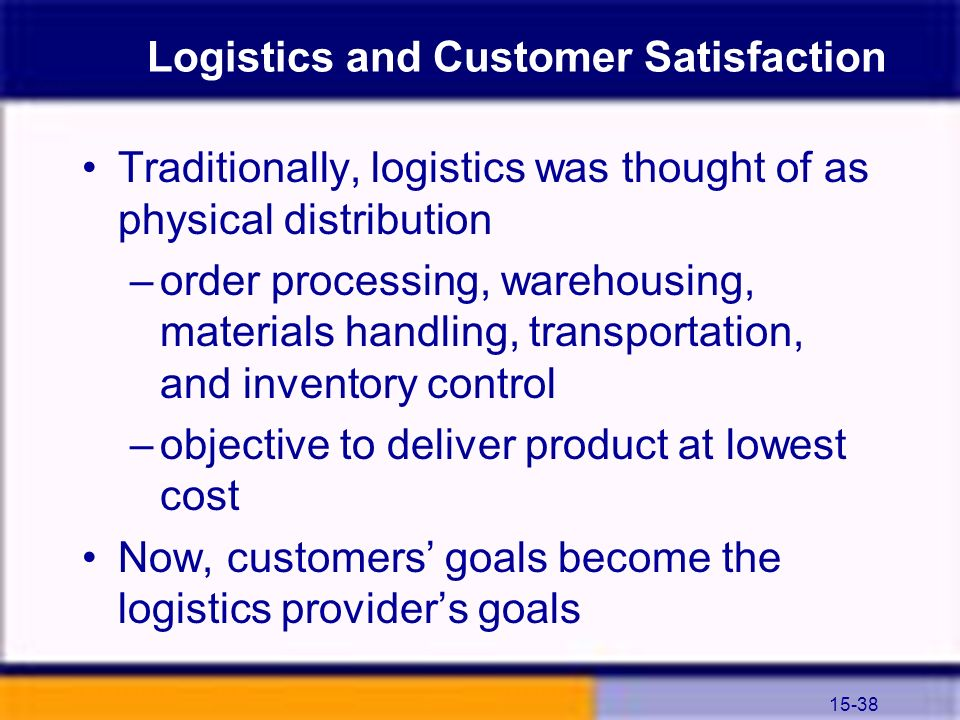 Global Supply Chain Management Ppt Download