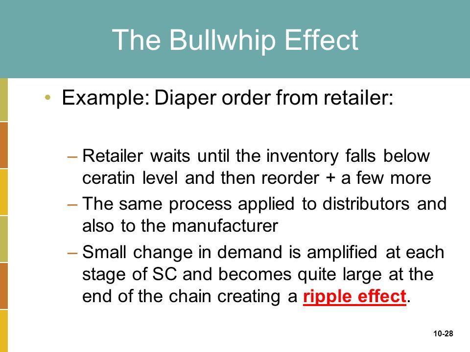 bullwhip effect example
