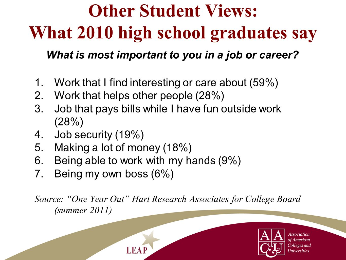 Other Student Views: What 2010 high school graduates say