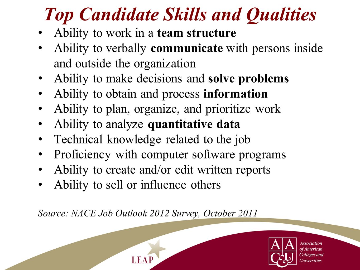 Top Candidate Skills and Qualities