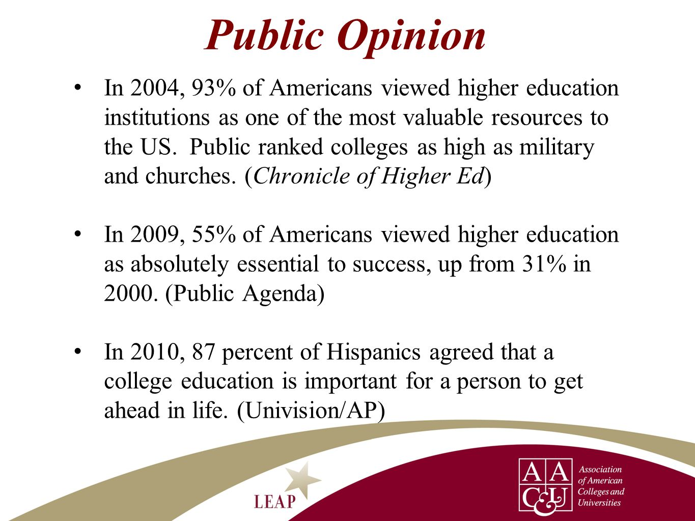 An overview of public opinion in america