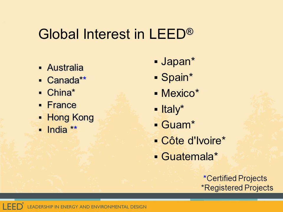 Global Interest in LEED®