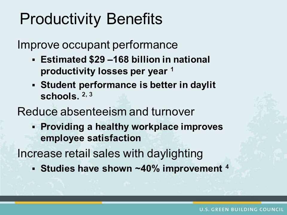 Productivity Benefits
