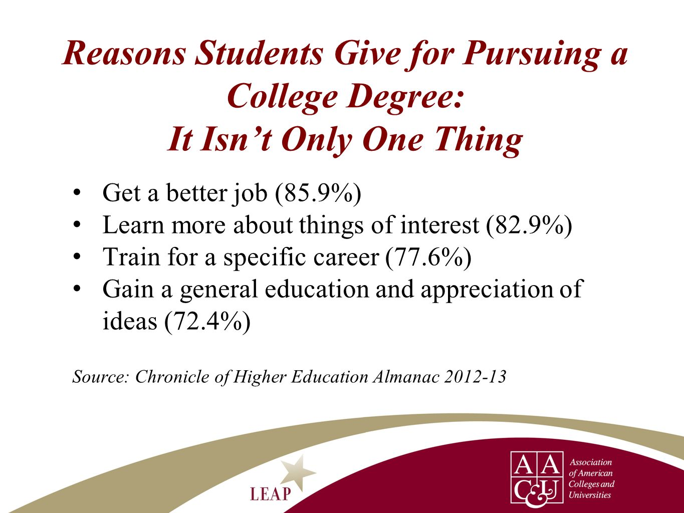 Reasons Students Give for Pursuing a College Degree: It Isn't Only One Thing