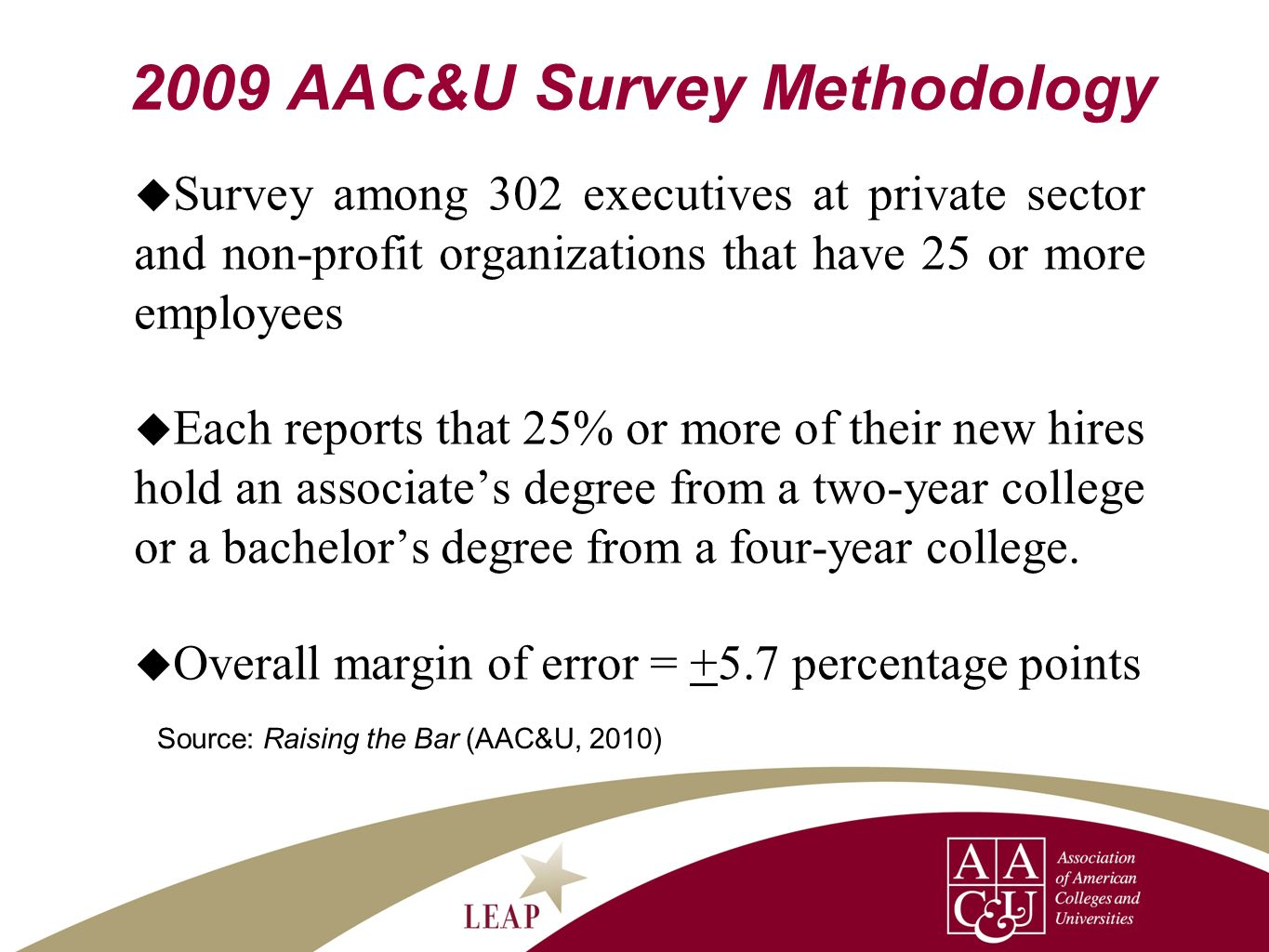 2009 AAC&U Survey Methodology