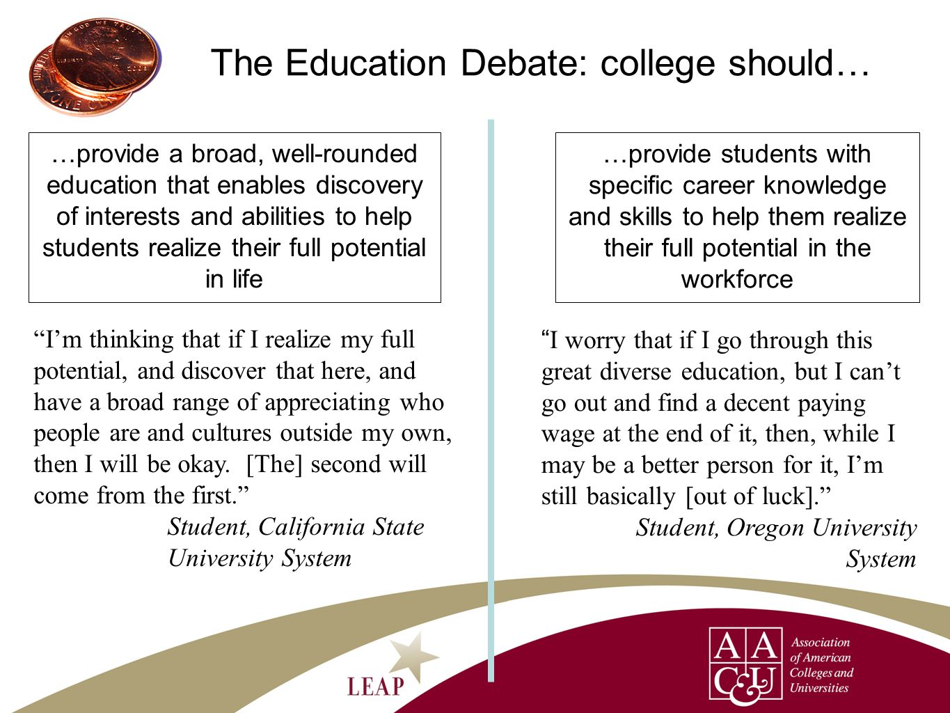 The Education Debate: college should…