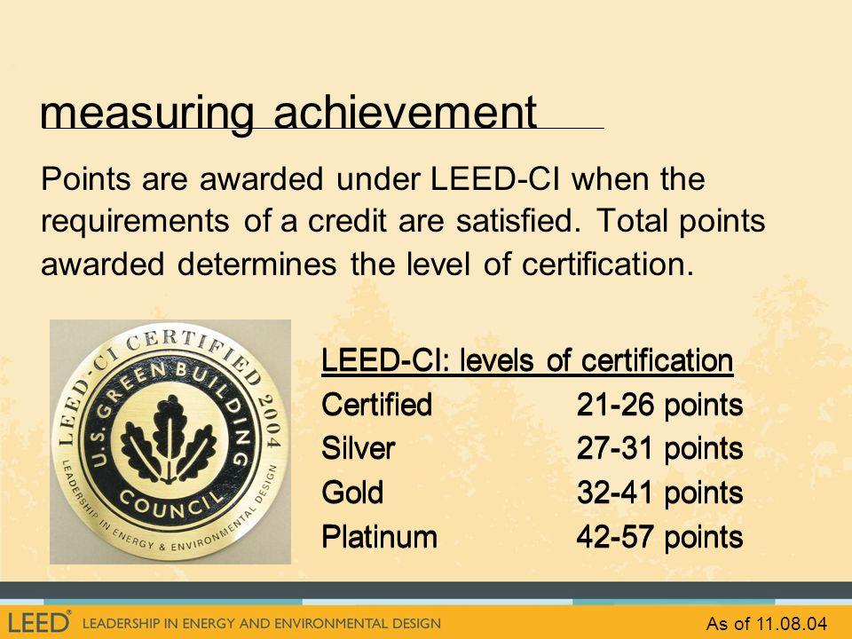 measuring achievement
