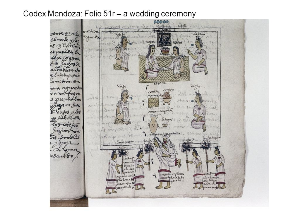 Codex Mendoza: Folio 51r – a wedding ceremony