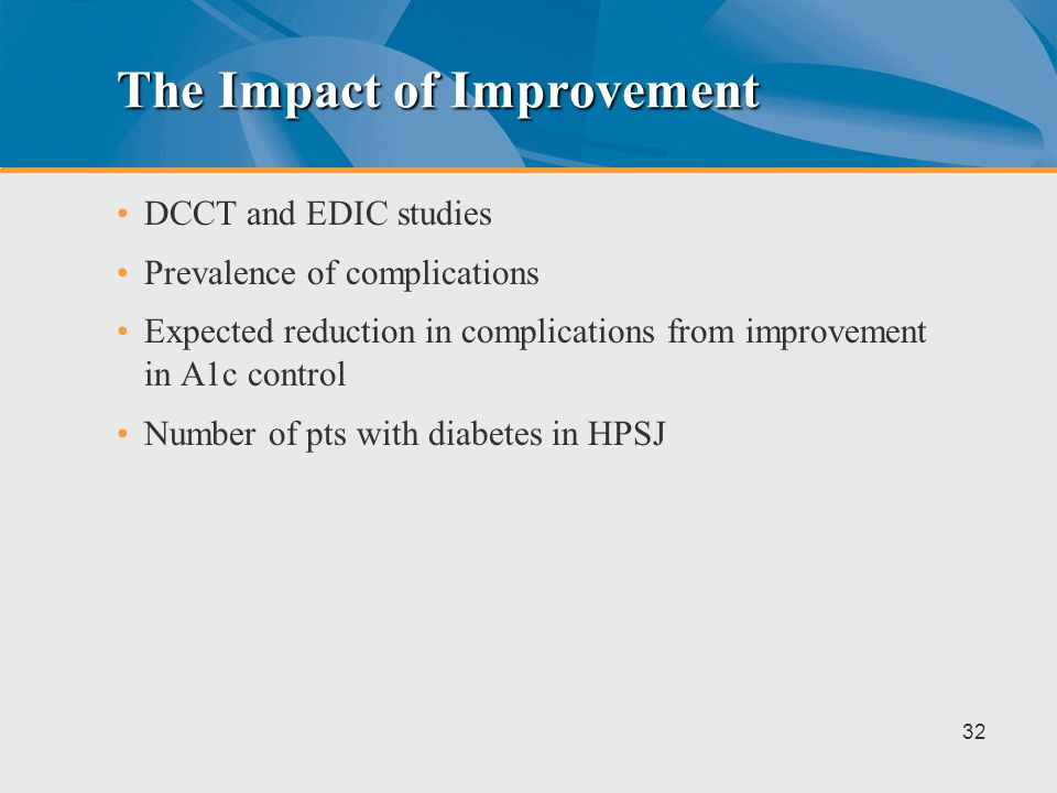 The Impact of Improvement