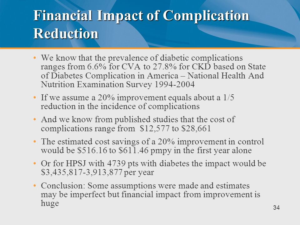 Financial Impact of Complication Reduction