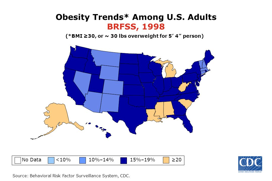 Obesity Trends* Among U.S. Adults BRFSS, 1998