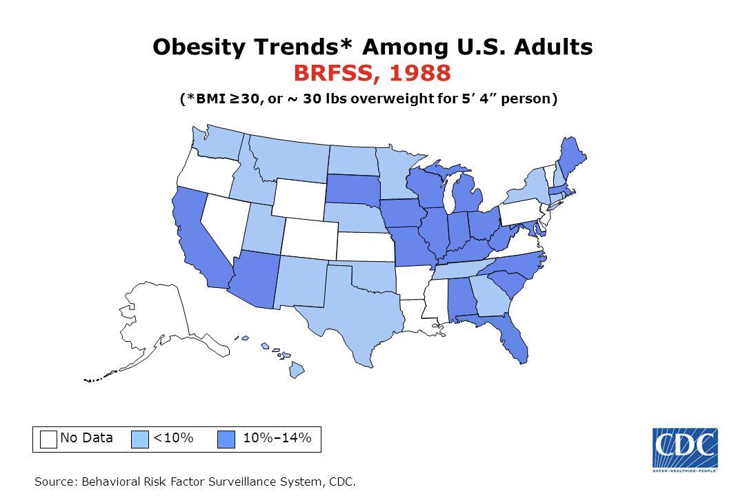 Obesity Trends* Among U.S. Adults BRFSS, 1988