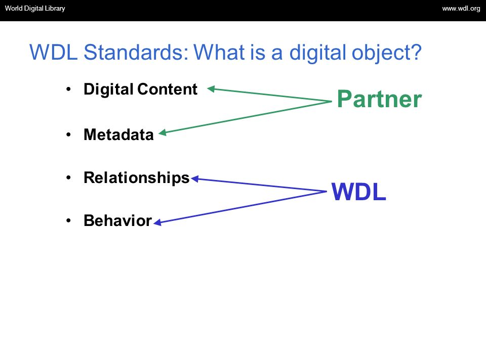 WDL Standards: What is a digital object