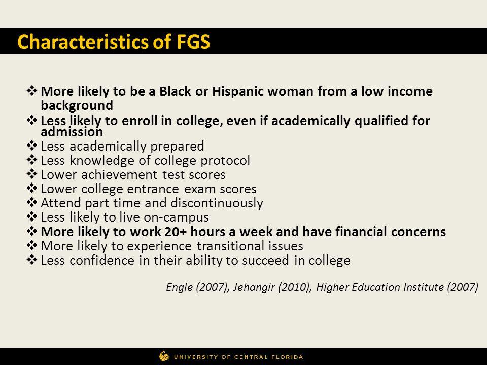 Characteristics of FGS