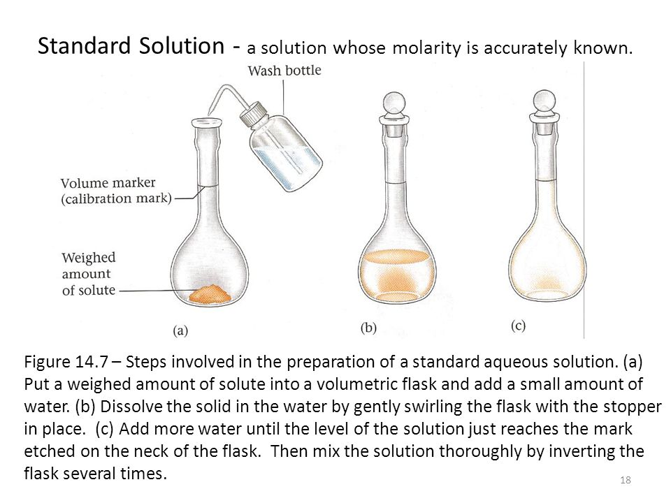 preparation of a standard solution of Chapter - iv experimental procedure 209 experimental procedure the present experimentation 43 preparation of stock solutions the standard stock solution of chromium (1000 mg/l.
