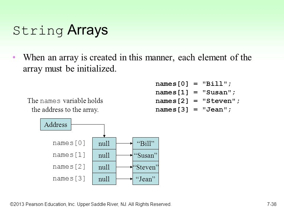 how to add elements to an array in c