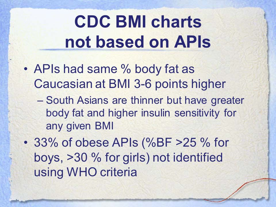 CDC BMI charts not based on APIs