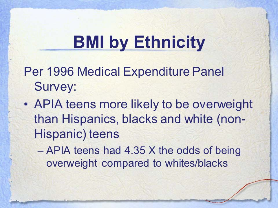 BMI by Ethnicity Per 1996 Medical Expenditure Panel Survey: