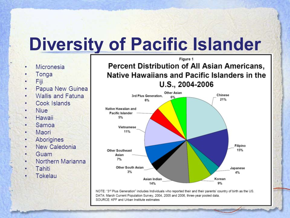 Diversity of Pacific Islander