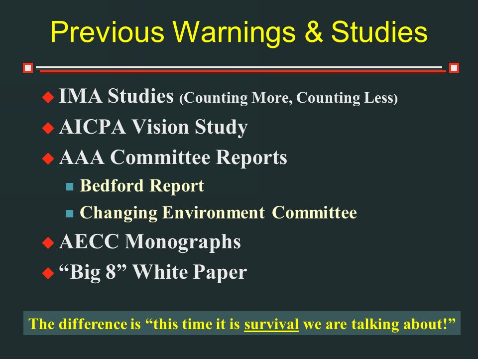 Previous Warnings & Studies
