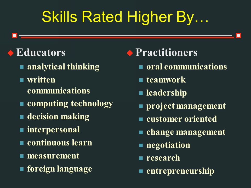Skills Rated Higher By…