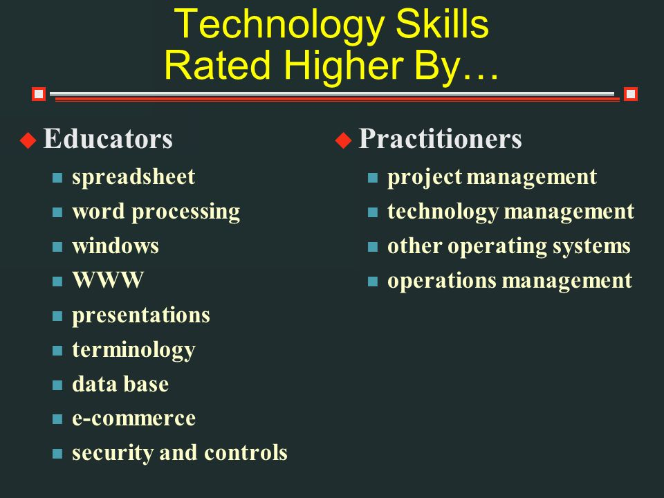 Technology Skills Rated Higher By…