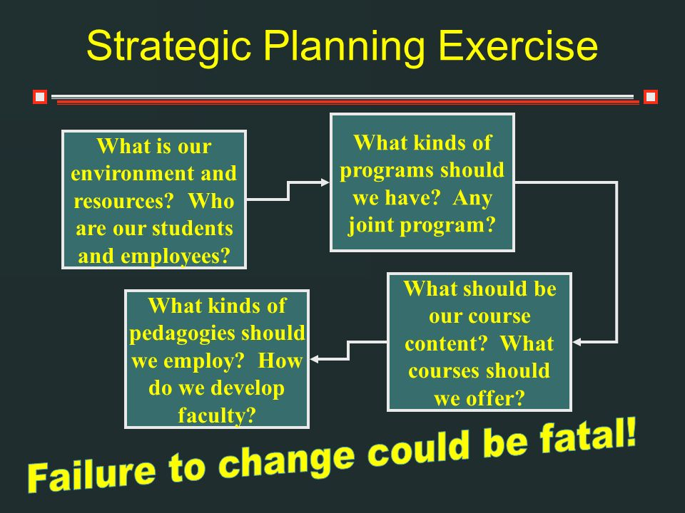 Strategic Planning Exercise