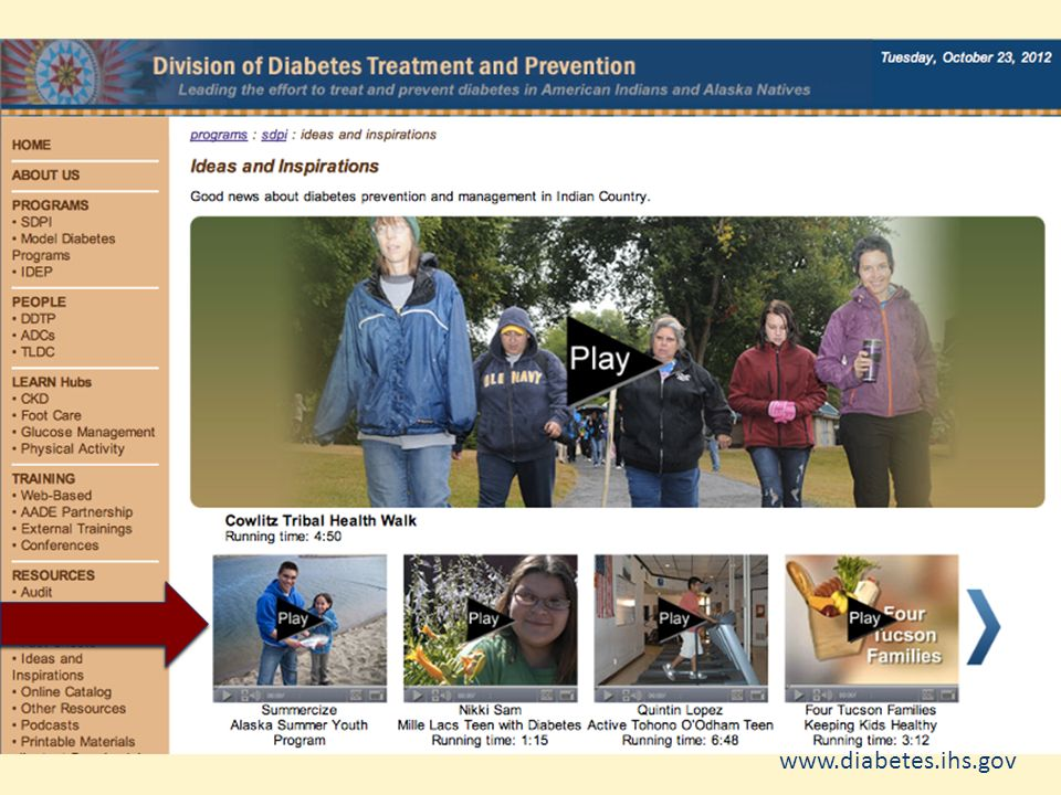Youth Diabetes Prevention