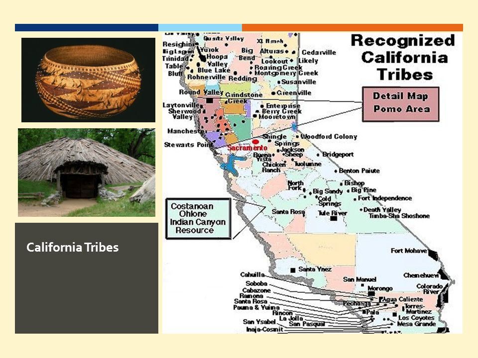California Tribes