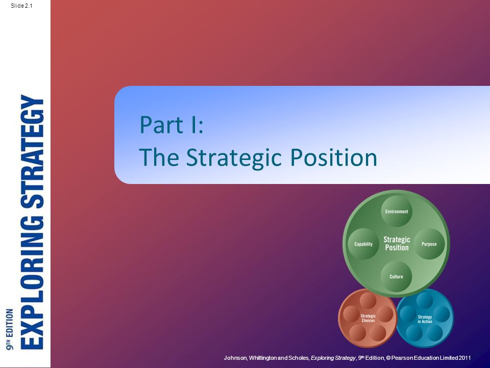 What is a Strategy?