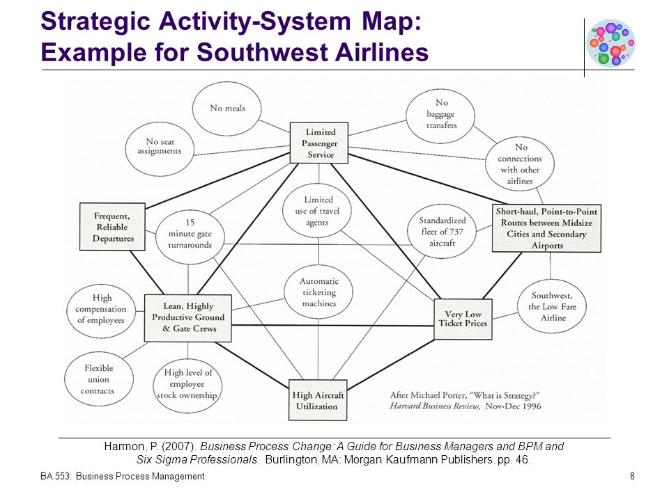 Enterprise strategy and competitive advantage ppt video online strategic activity system map example for southwest airlines ccuart Choice Image