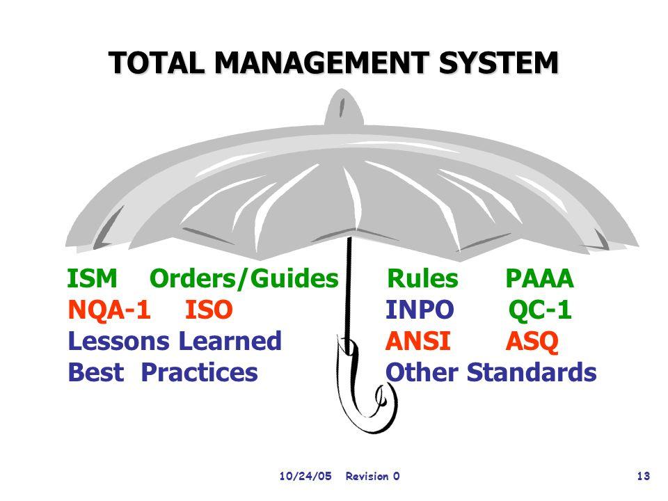 total hospital information system
