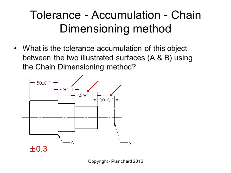 Tolerance - Accumulation - Chain Dimensioning method