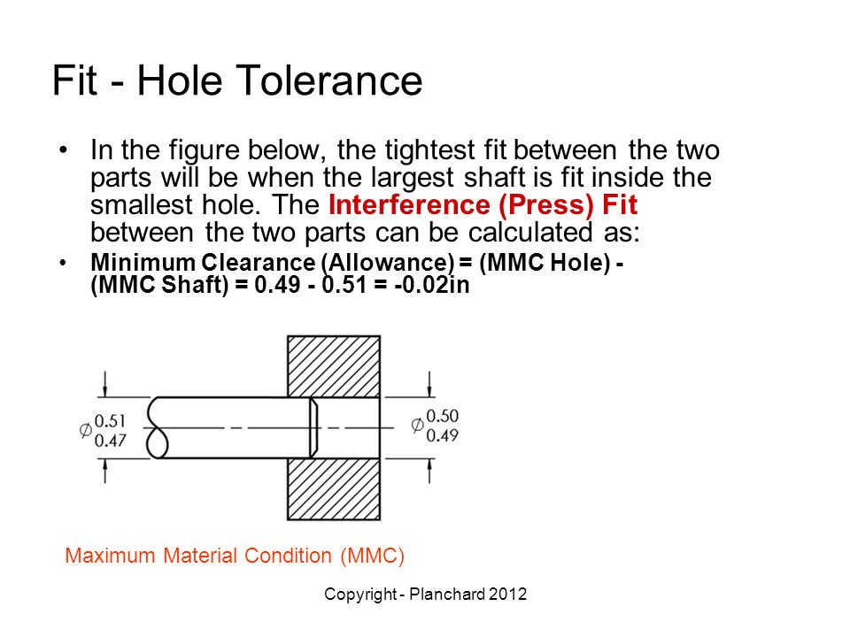 Fit - Hole Tolerance