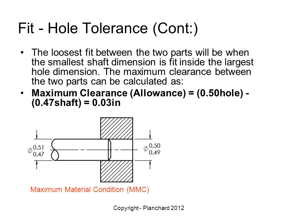 Fit - Hole Tolerance (Cont:)