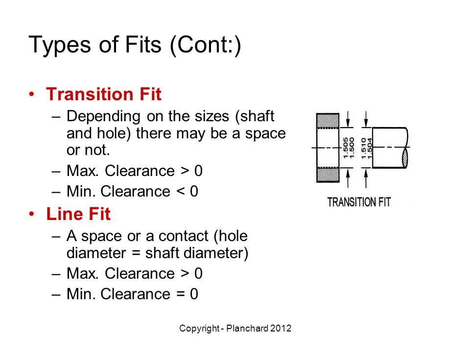 Types of Fits (Cont:) Transition Fit Line Fit